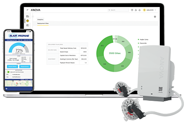 Anova's software solutions provide actionable insights to drive efficiencies, minimize capital costs, and prevent product loss.