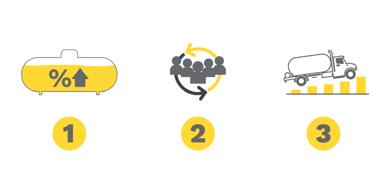 Transform-3-Steps